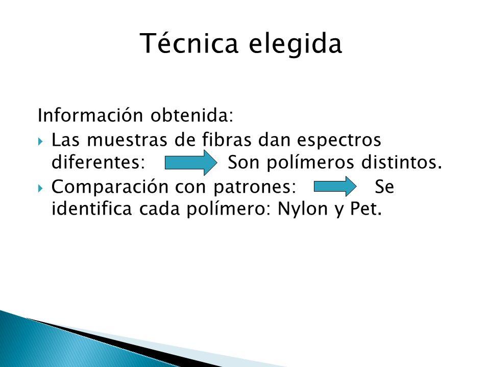 Técnica elegida Información obtenida: