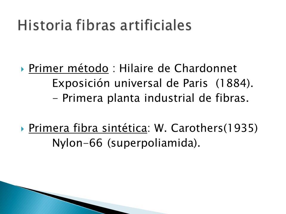 Historia fibras artificiales