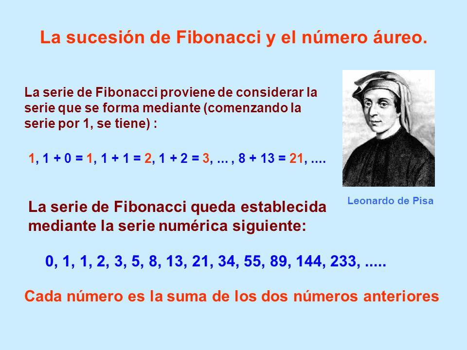 La sucesión de Fibonacci y el número áureo.