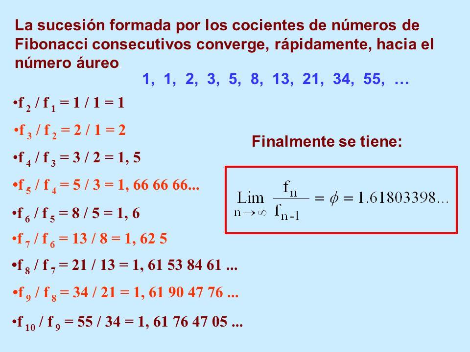 La sucesión formada por los cocientes de números de Fibonacci consecutivos converge, rápidamente, hacia el número áureo.