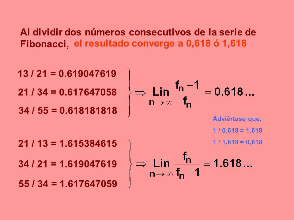 Al dividir dos números consecutivos de la serie de Fibonacci,