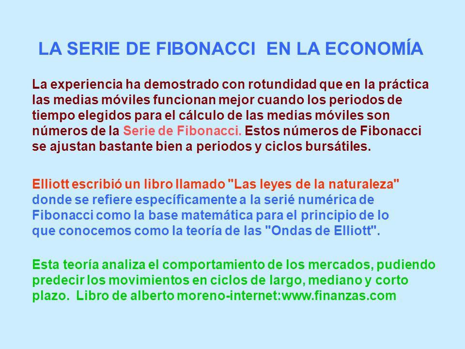 LA SERIE DE FIBONACCI EN LA ECONOMÍA
