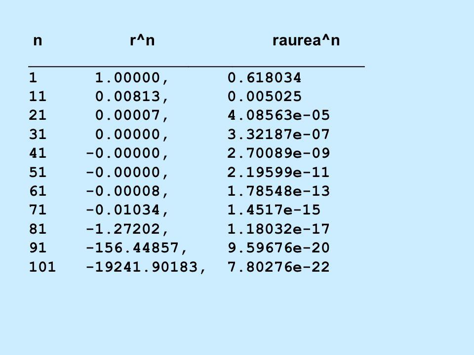 n r^n raurea^n ______________________________________ 1 1. 00000, 0