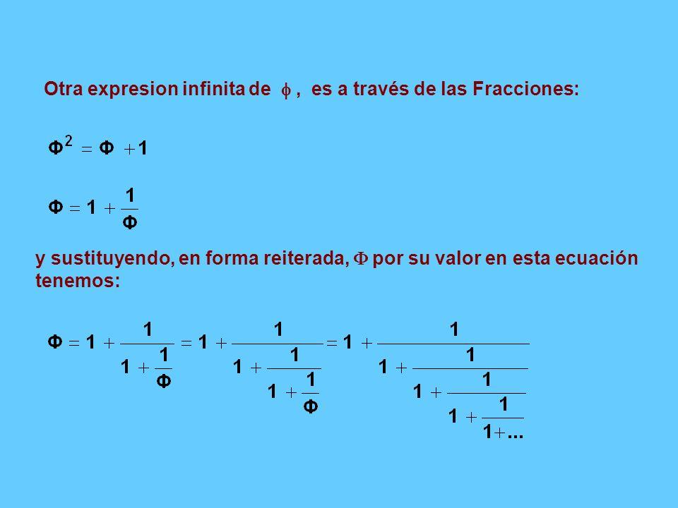Otra expresion infinita de  , es a través de las Fracciones: