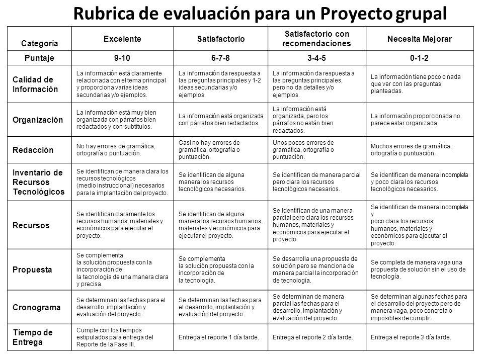 Rubrica de evaluación para un Proyecto grupal
