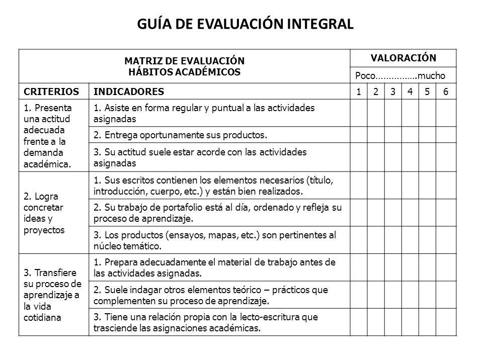 GUÍA DE EVALUACIÓN INTEGRAL