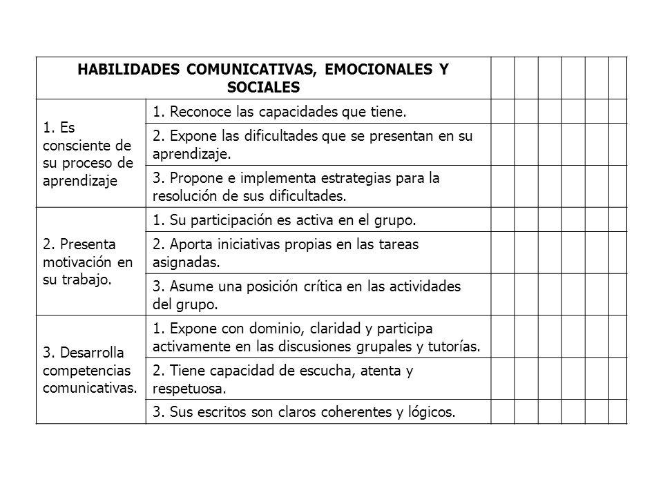 HABILIDADES COMUNICATIVAS, EMOCIONALES Y SOCIALES