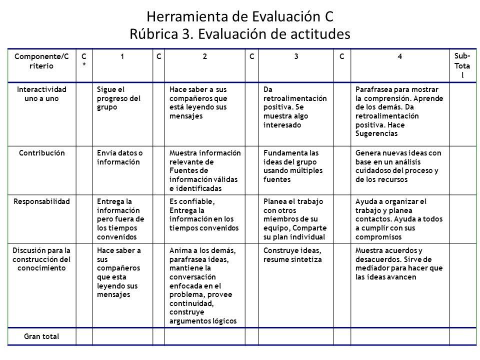 Herramienta de Evaluación C Rúbrica 3. Evaluación de actitudes