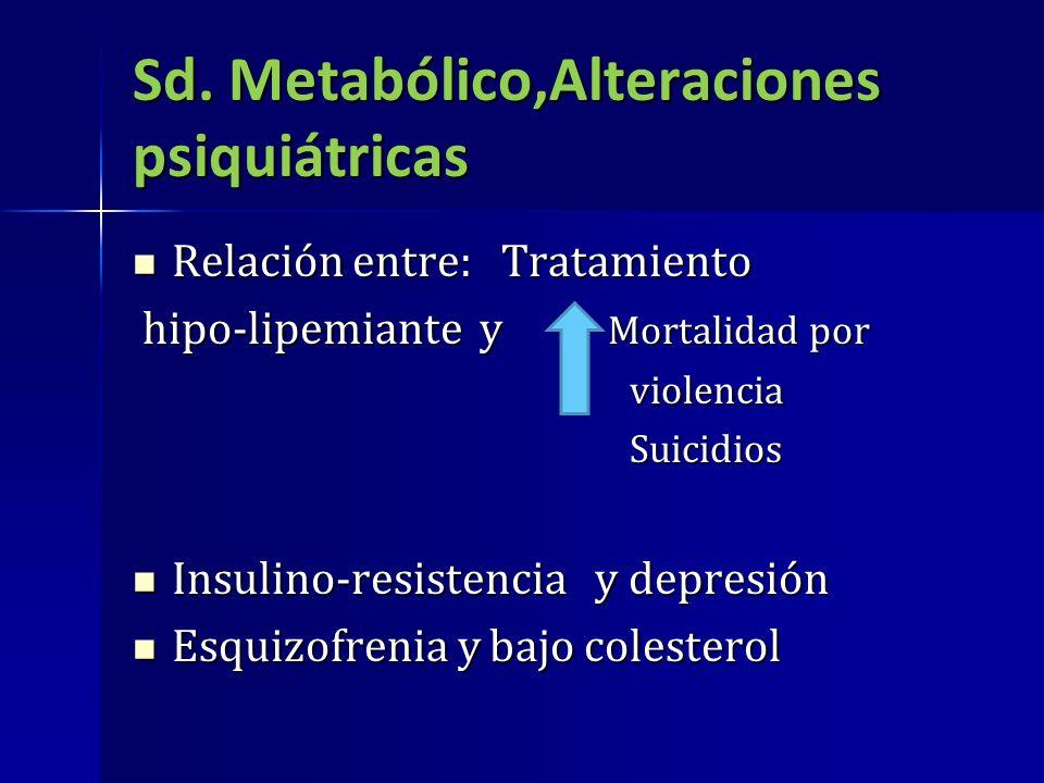 Sd. Metabólico,Alteraciones psiquiátricas