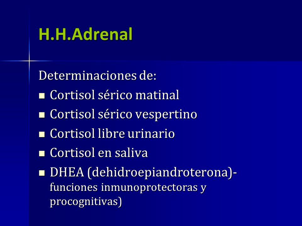H.H.Adrenal Determinaciones de: Cortisol sérico matinal