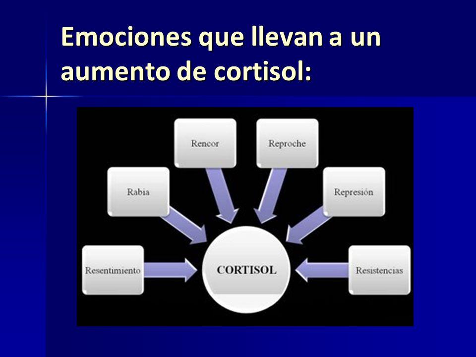 Emociones que llevan a un aumento de cortisol: