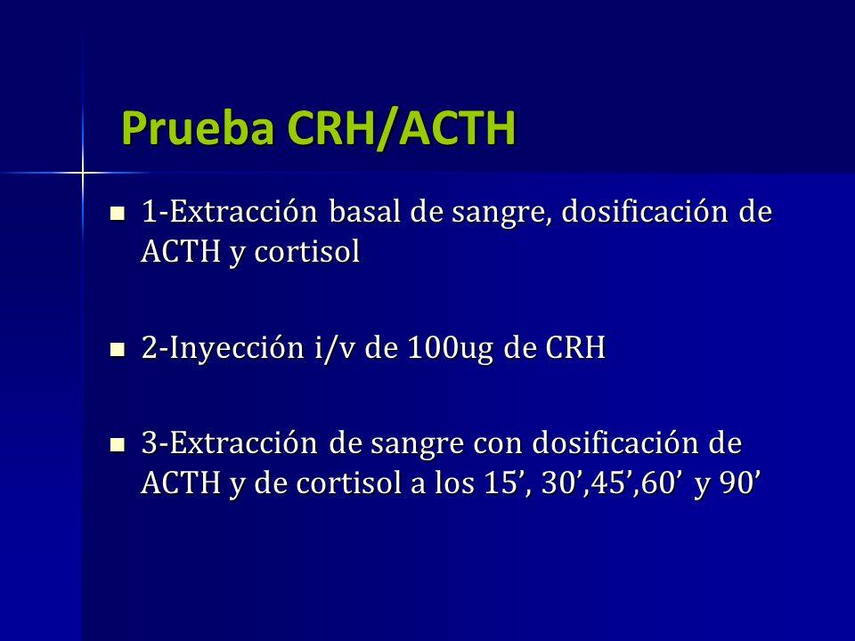 Prueba CRH/ACTH 1-Extracción basal de sangre, dosificación de ACTH y cortisol. 2-Inyección i/v de 100ug de CRH.