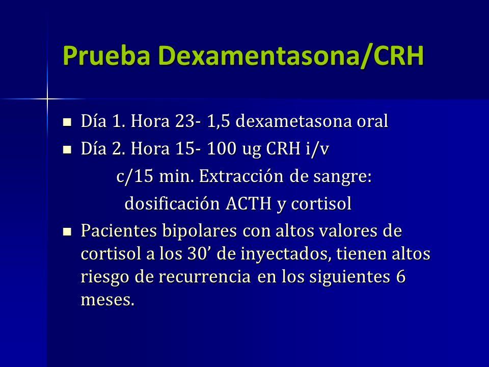 Prueba Dexamentasona/CRH
