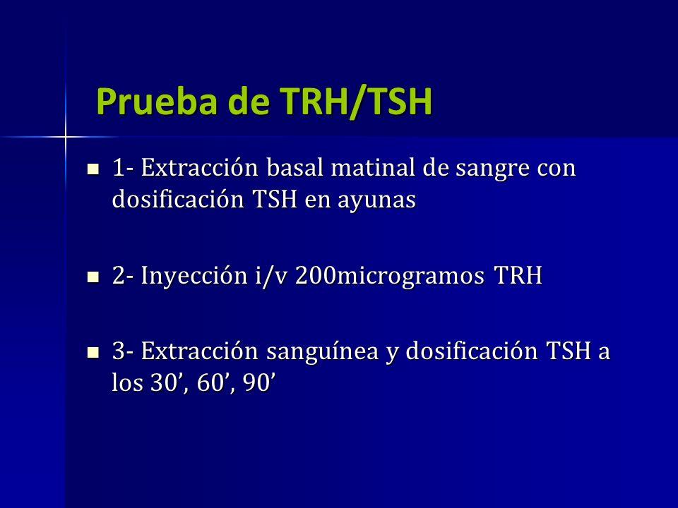 Prueba de TRH/TSH 1- Extracción basal matinal de sangre con dosificación TSH en ayunas. 2- Inyección i/v 200microgramos TRH.
