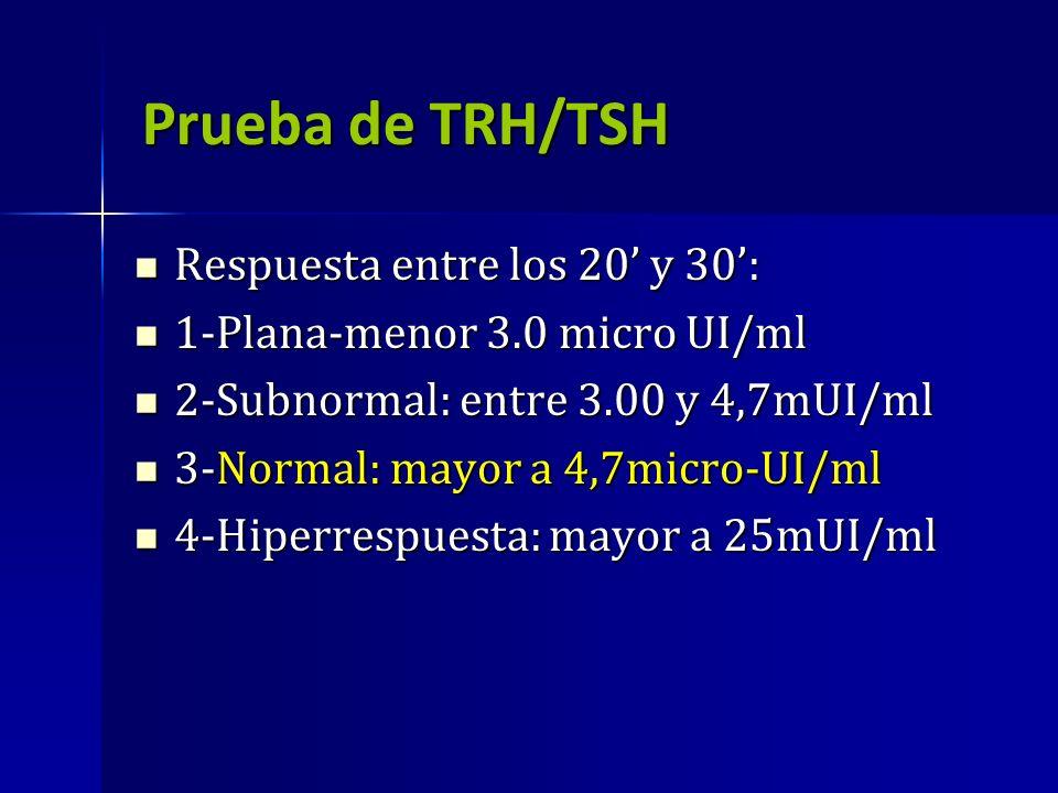 Prueba de TRH/TSH Respuesta entre los 20' y 30':