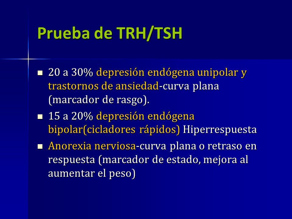 Prueba de TRH/TSH 20 a 30% depresión endógena unipolar y trastornos de ansiedad-curva plana (marcador de rasgo).