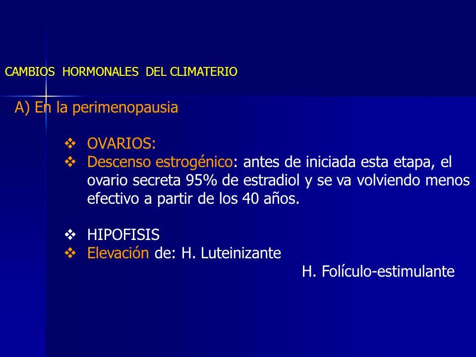 A) En la perimenopausia OVARIOS: