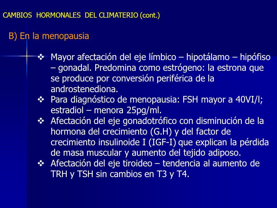 CAMBIOS HORMONALES DEL CLIMATERIO (cont.)