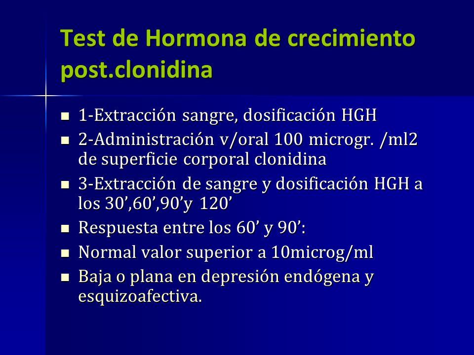 Test de Hormona de crecimiento post.clonidina