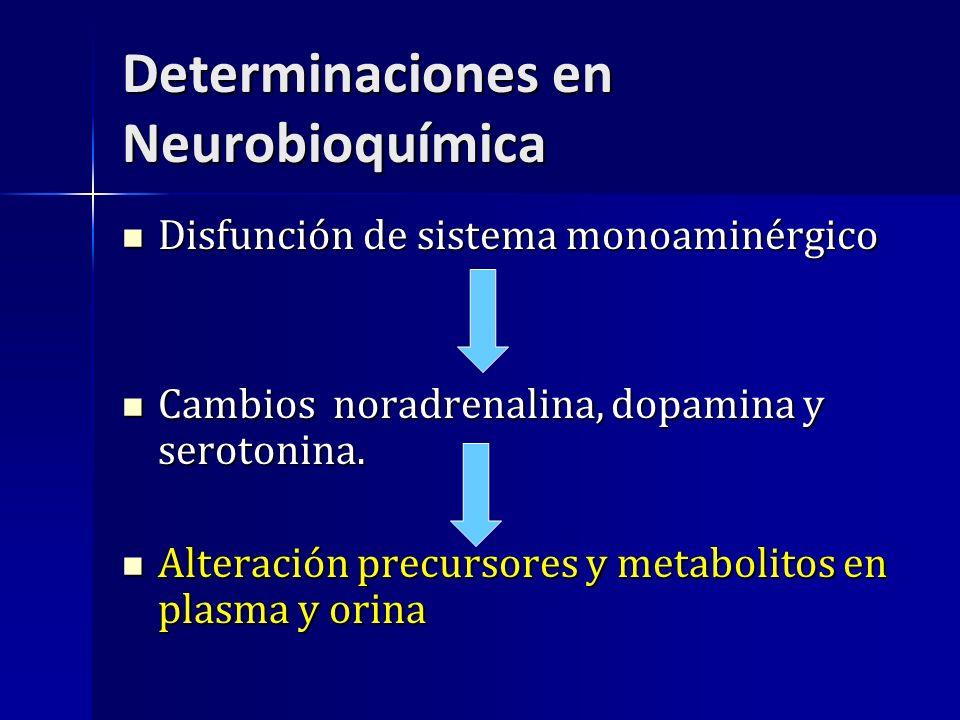 Determinaciones en Neurobioquímica