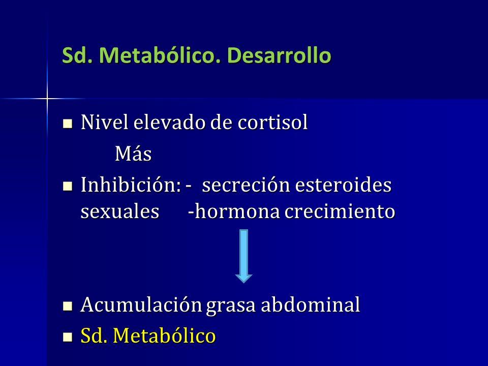 Sd. Metabólico. Desarrollo