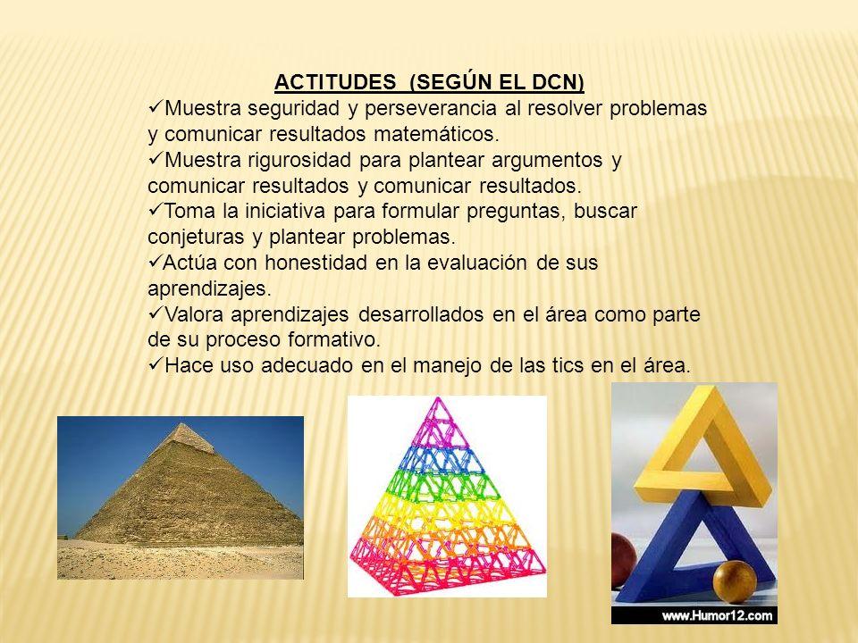 ACTITUDES (SEGÚN EL DCN)