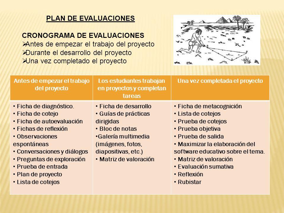 CRONOGRAMA DE EVALUACIONES Antes de empezar el trabajo del proyecto