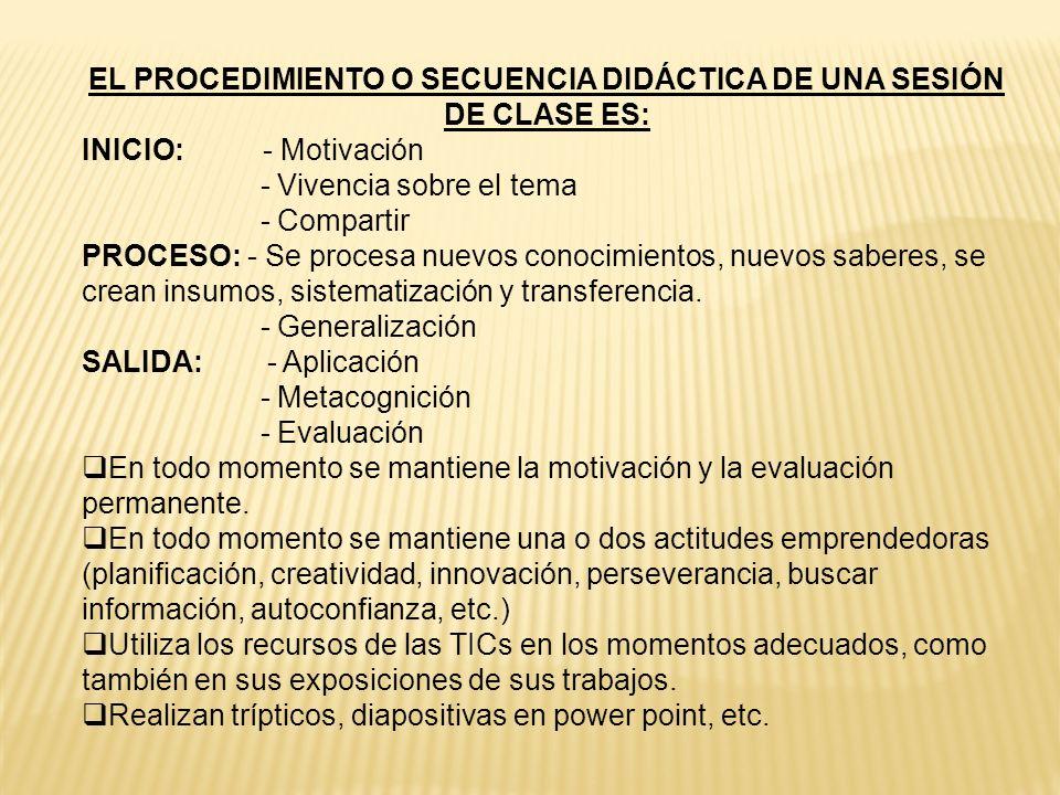 EL PROCEDIMIENTO O SECUENCIA DIDÁCTICA DE UNA SESIÓN DE CLASE ES:
