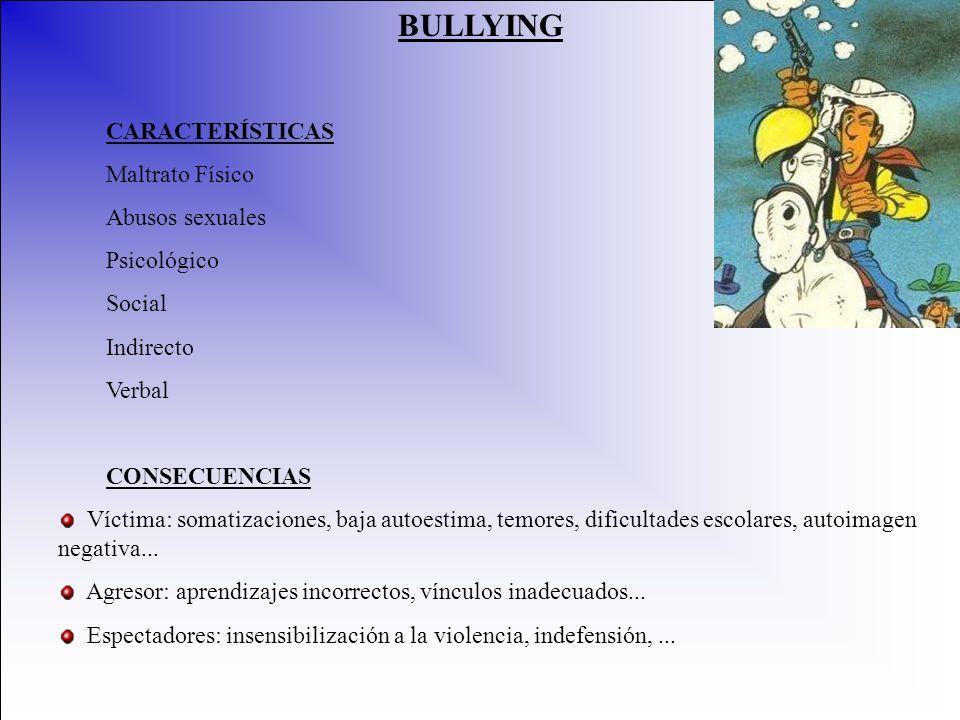 BULLYING CARACTERÍSTICAS Maltrato Físico Abusos sexuales Psicológico
