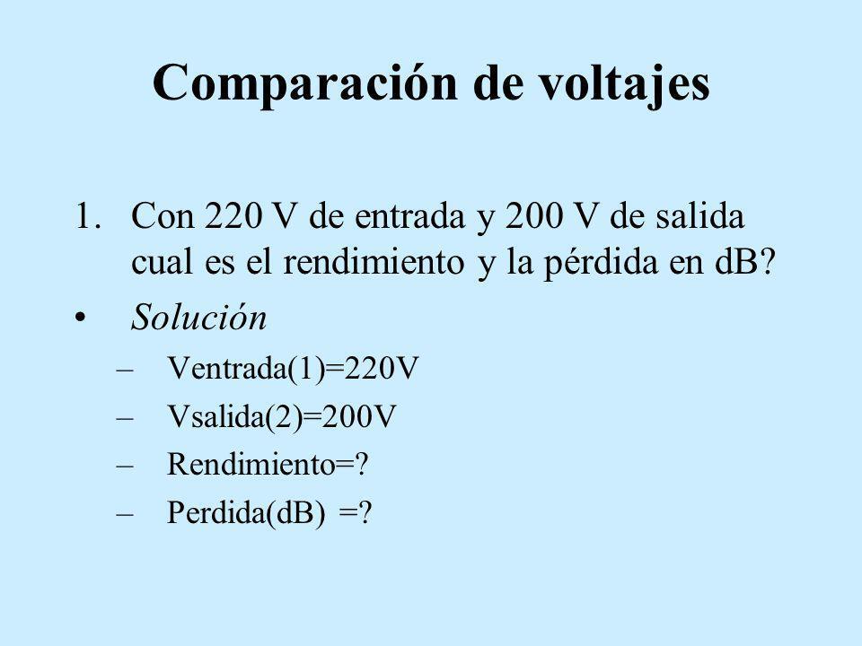 Comparación de voltajes