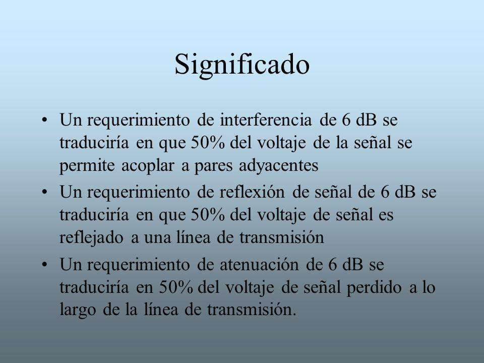 Significado Un requerimiento de interferencia de 6 dB se traduciría en que 50% del voltaje de la señal se permite acoplar a pares adyacentes.