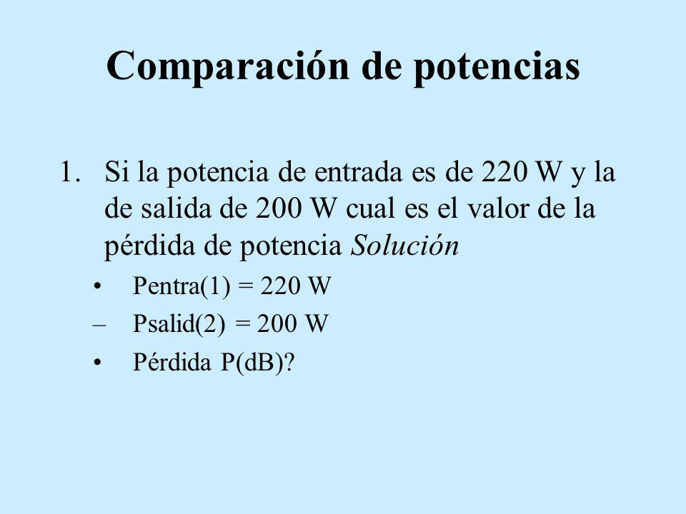 Comparación de potencias