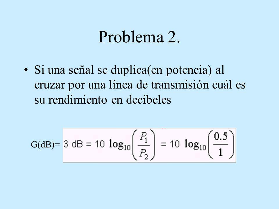 Problema 2.Si una señal se duplica(en potencia) al cruzar por una línea de transmisión cuál es su rendimiento en decibeles.