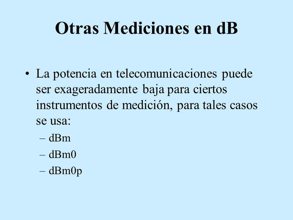 Otras Mediciones en dB