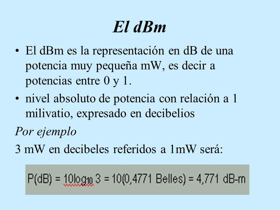 El dBm El dBm es la representación en dB de una potencia muy pequeña mW, es decir a potencias entre 0 y 1.
