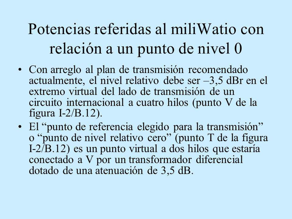 Potencias referidas al miliWatio con relación a un punto de nivel 0