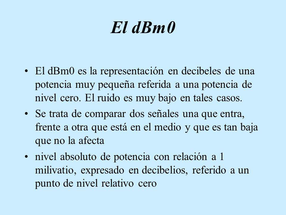 El dBm0