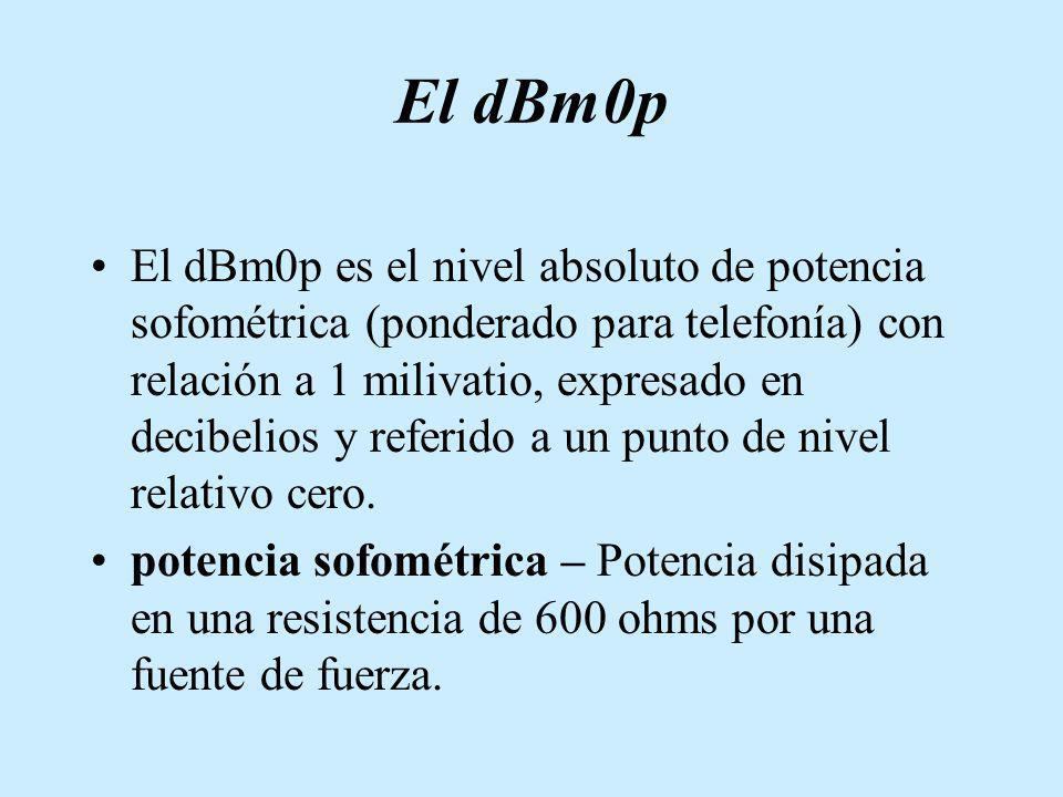 El dBm0p
