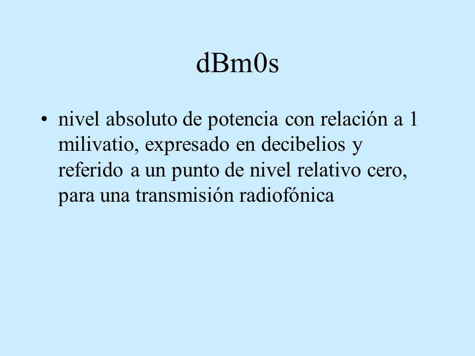 dBm0s