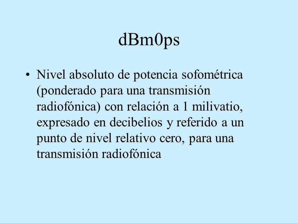 dBm0ps