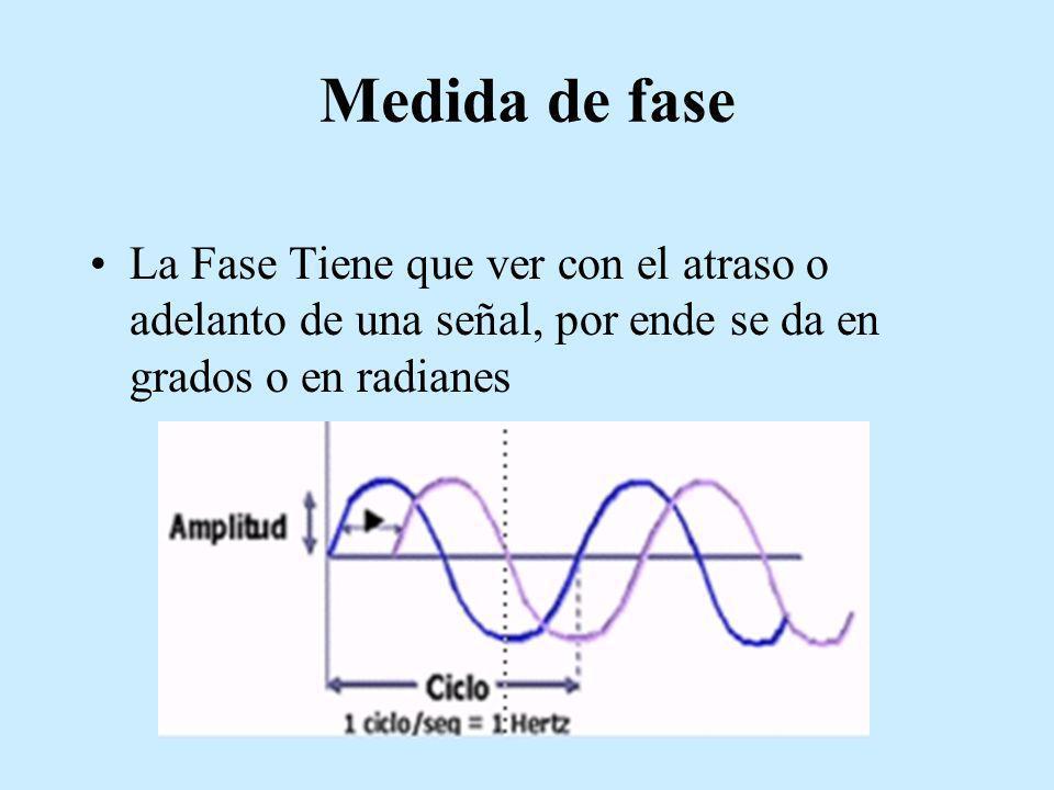 Medida de fase La Fase Tiene que ver con el atraso o adelanto de una señal, por ende se da en grados o en radianes.
