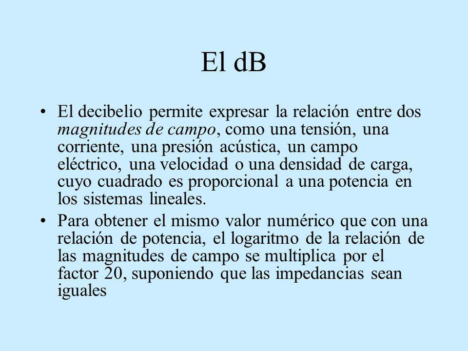 El dB