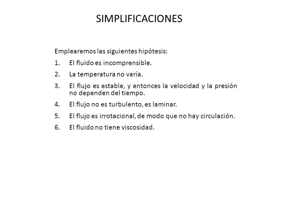 SIMPLIFICACIONES Emplearemos las siguientes hipótesis: