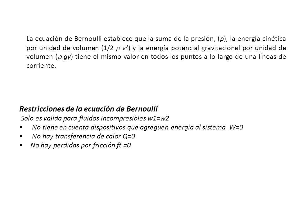Restricciones de la ecuación de Bernoulli
