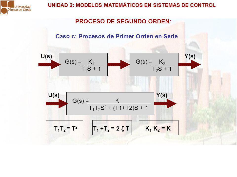 PROCESO DE SEGUNDO ORDEN: