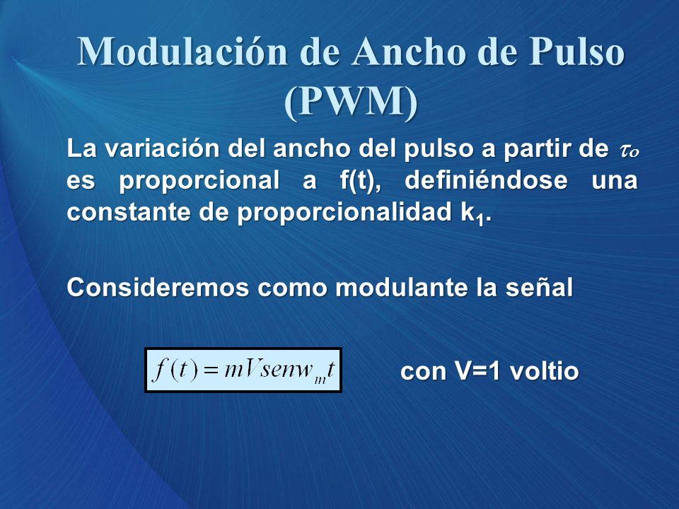 Modulación de Ancho de Pulso (PWM)
