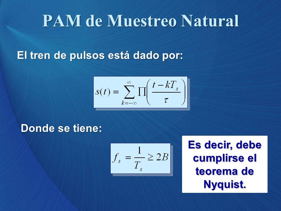 PAM de Muestreo Natural