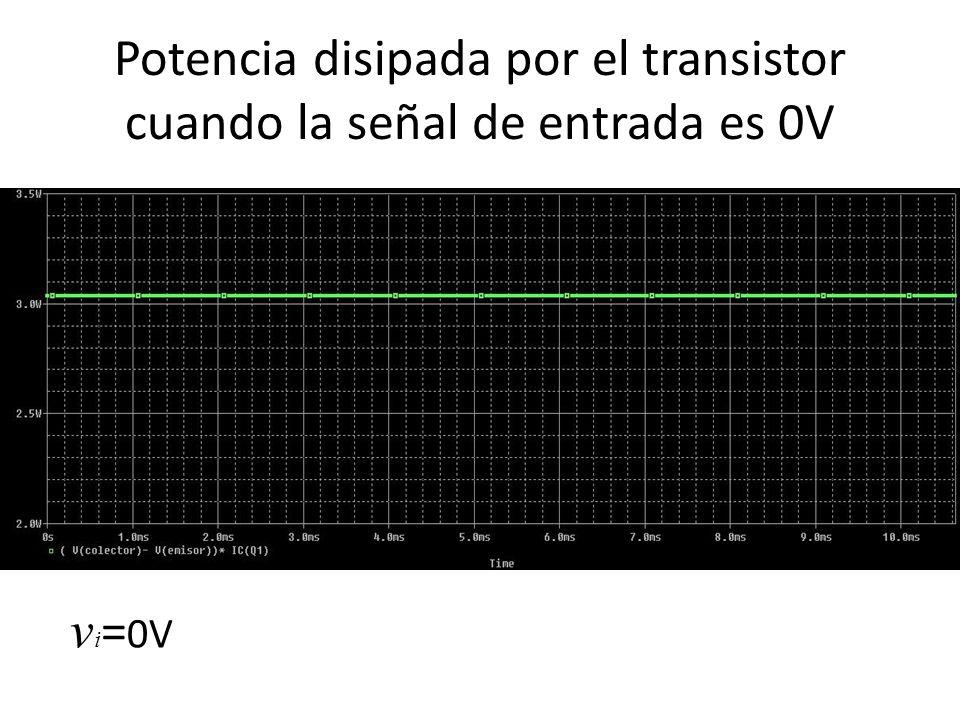 Potencia disipada por el transistor cuando la señal de entrada es 0V