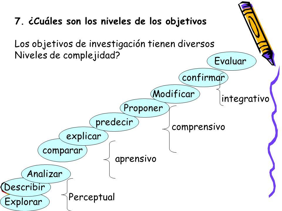 7. ¿Cuáles son los niveles de los objetivos