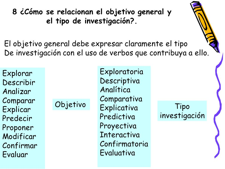 8 ¿Cómo se relacionan el objetivo general y el tipo de investigación .